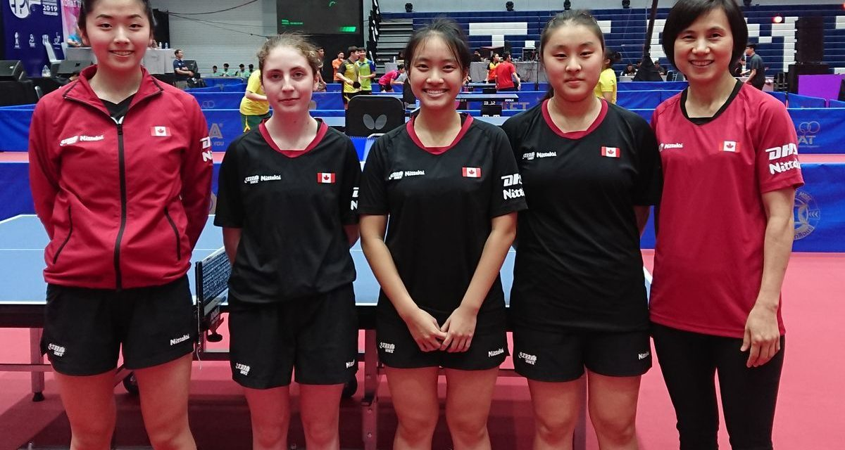 World Junior Championships in Karat, Thailand