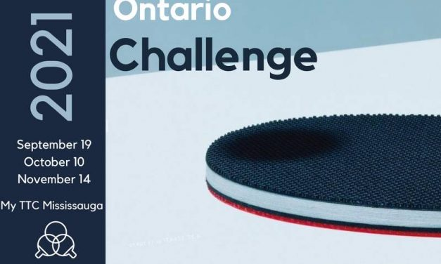 Protected: 2021 ONTARIO CHALLENGE
