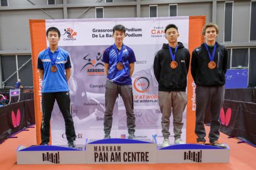 Podium MU21 (W Terence Yeung )