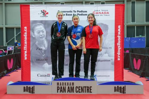 Podium WU21 (Joyce Xu and Kelly Zhao SF)